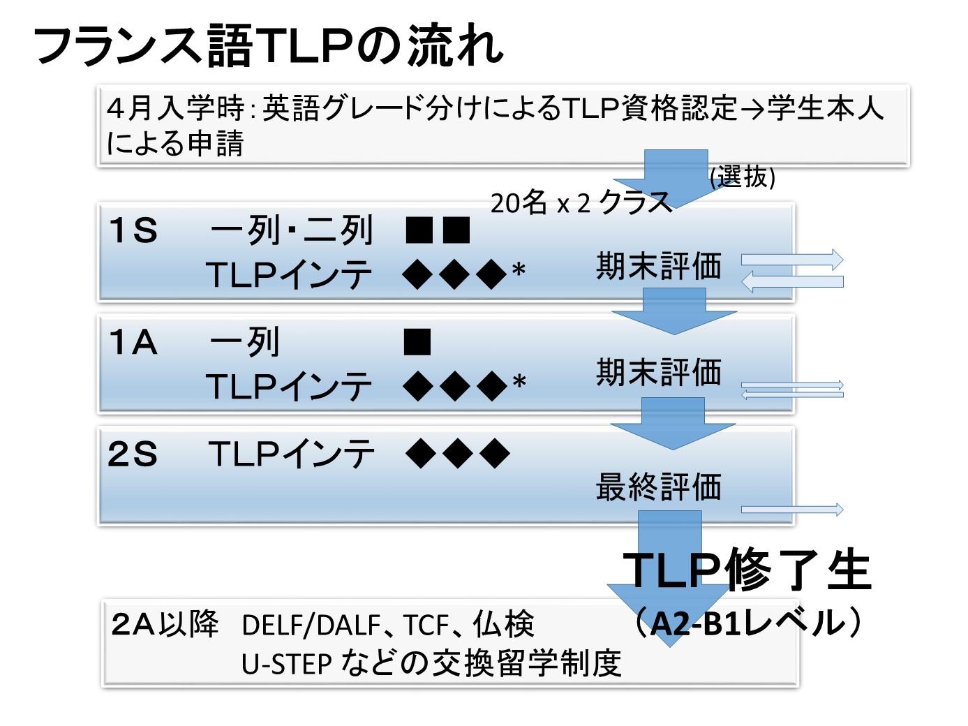 tlp_fr_scheme_jp